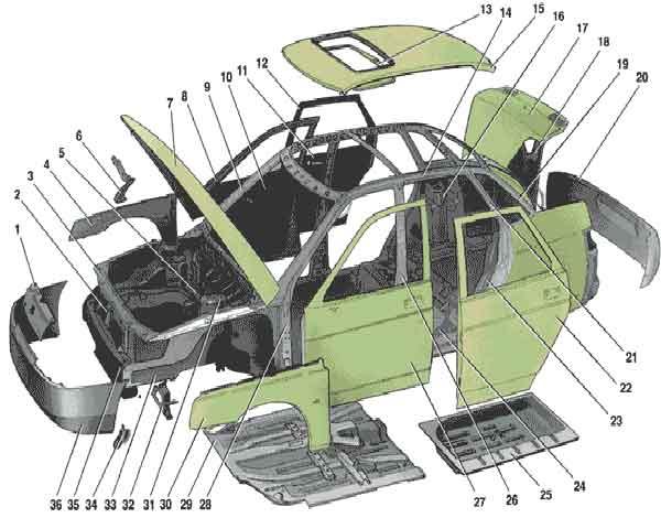Особенности конструкции кузова ВАЗ 2110