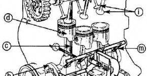 Описание конструкции двигателя Дэу Матиз