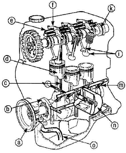 расположение элементов системы смазки двигателя