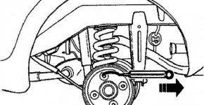 Проверяем вращение подшипника заднего колеса на Дэу Матиз