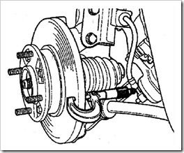 Измерение толщины тормозного диска на дэу матиз