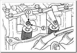контрагайка и гайка регулировки клапанов
