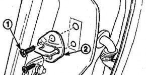 Как снять фиксатор замка двери на матизе