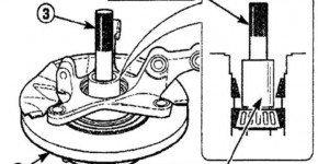 Как поменять ступичный подшипник на переднем колесе Матиза