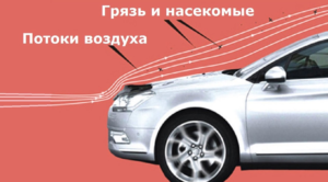 Роль дефлектора в автомобиле